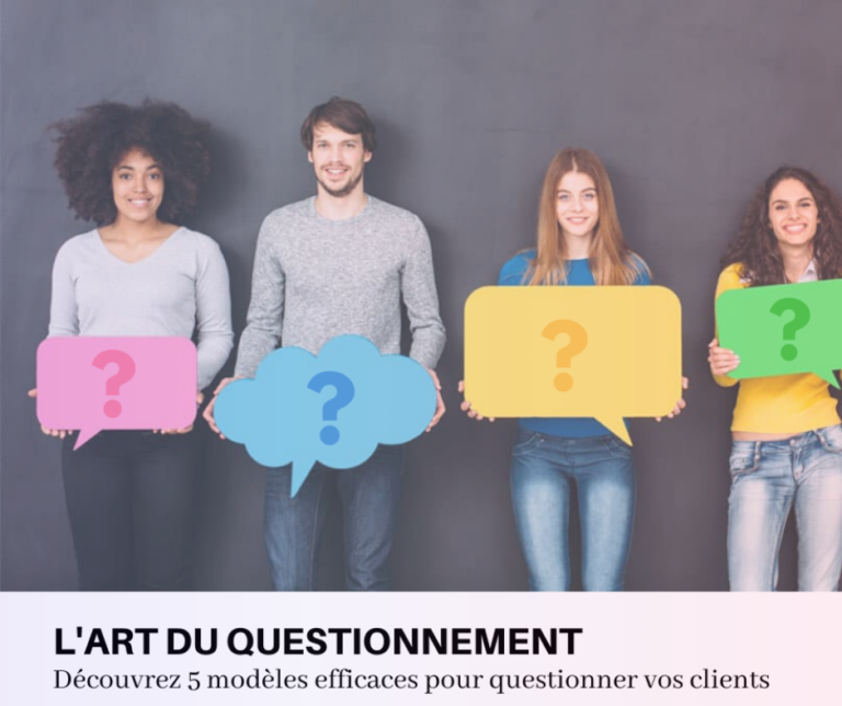 L'ART DU QUESTIONNEMENT